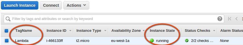 screenshot-eu-west-1.console.aws.amazon.com 2015-11-05 13-15-08