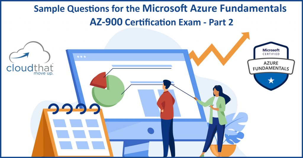 Sample-questins-for-microsoft-azure-fundamentals-az900-part-2