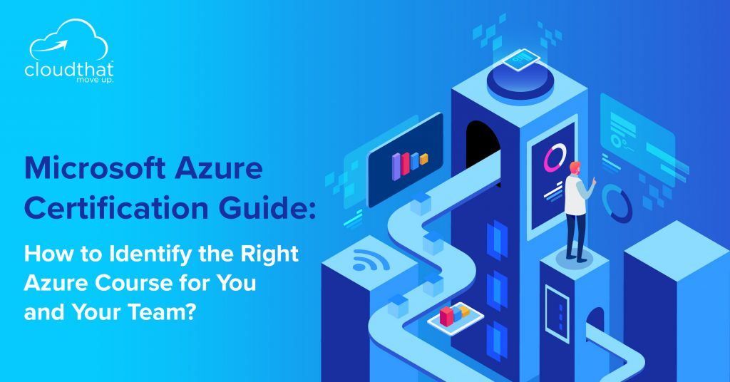Microsoft Azure Certification Guide