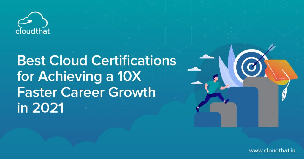Best Cloud Certifications 2021