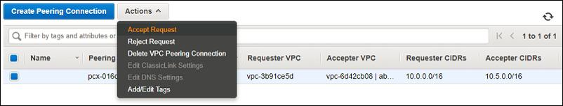Inter-Region vpn connection in AWS