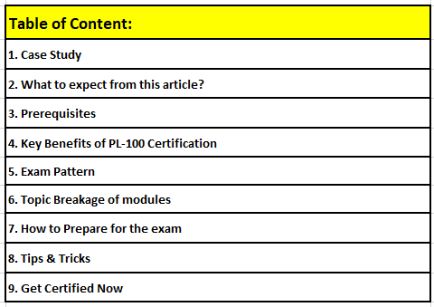Table-Of-Content2