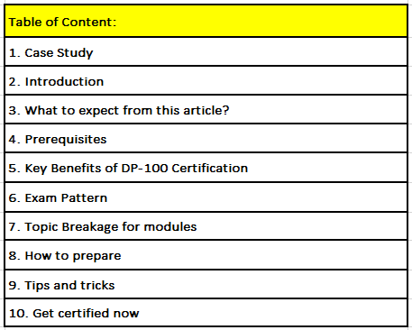 Table-Of-Content4
