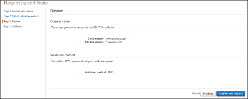 AWS Certificate Manager DNS Validation Confirm Request