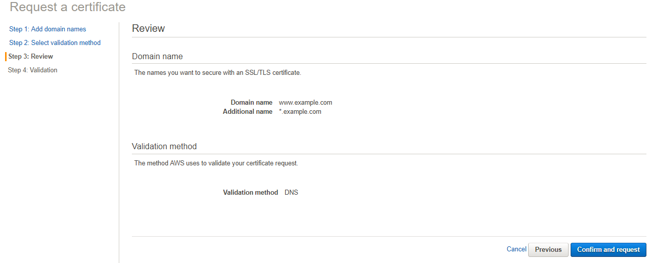How To Secure Website Hosted On Aws With Free Ssl Certificate From