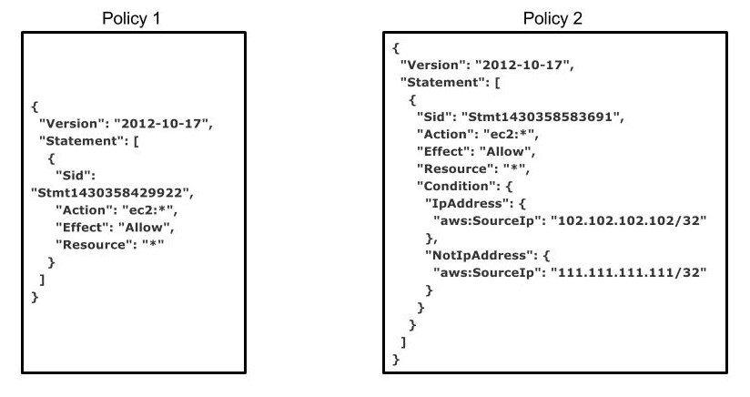 iam_policy_example