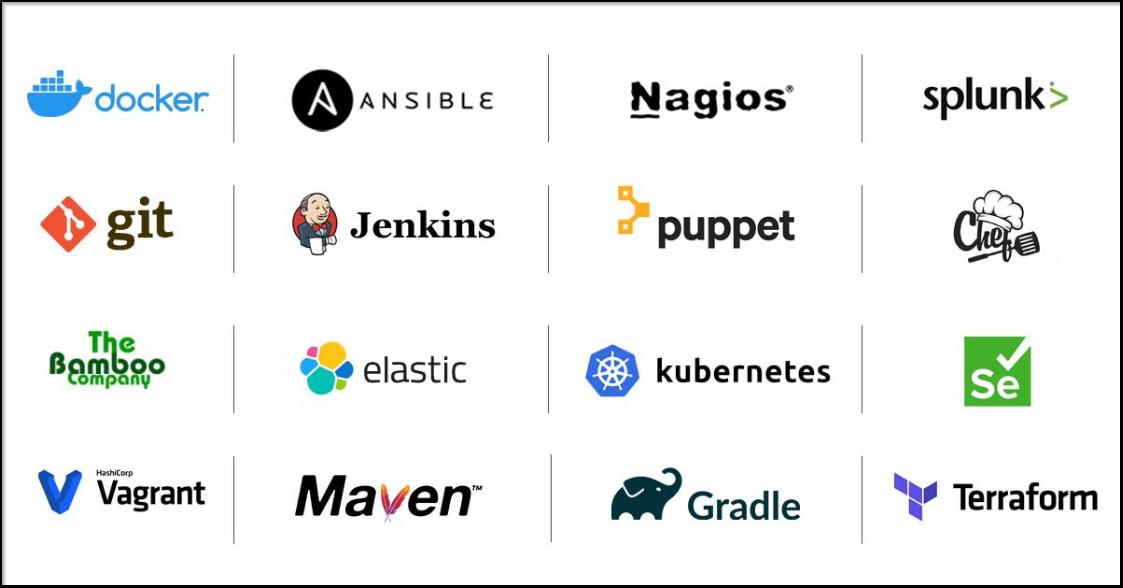 Best DevOps Tools of 2021